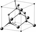 Structure du Diamant